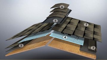 The Layers of Your Roof