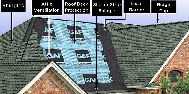 Make Sure Your Roofer is Up on the Latest Roofing Codes, Materials and Process